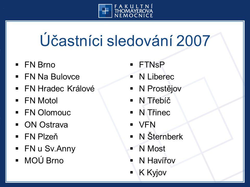 Účastníci sledování 2007 FN Brno FN Na Bulovce FN Hradec Králové