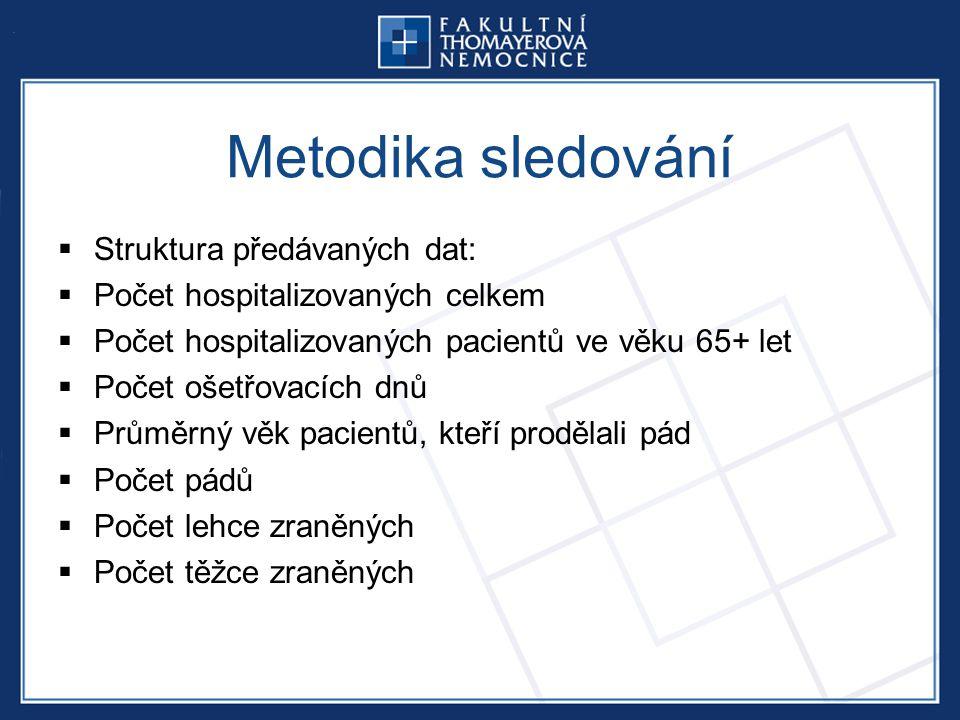 Metodika sledování Struktura předávaných dat: