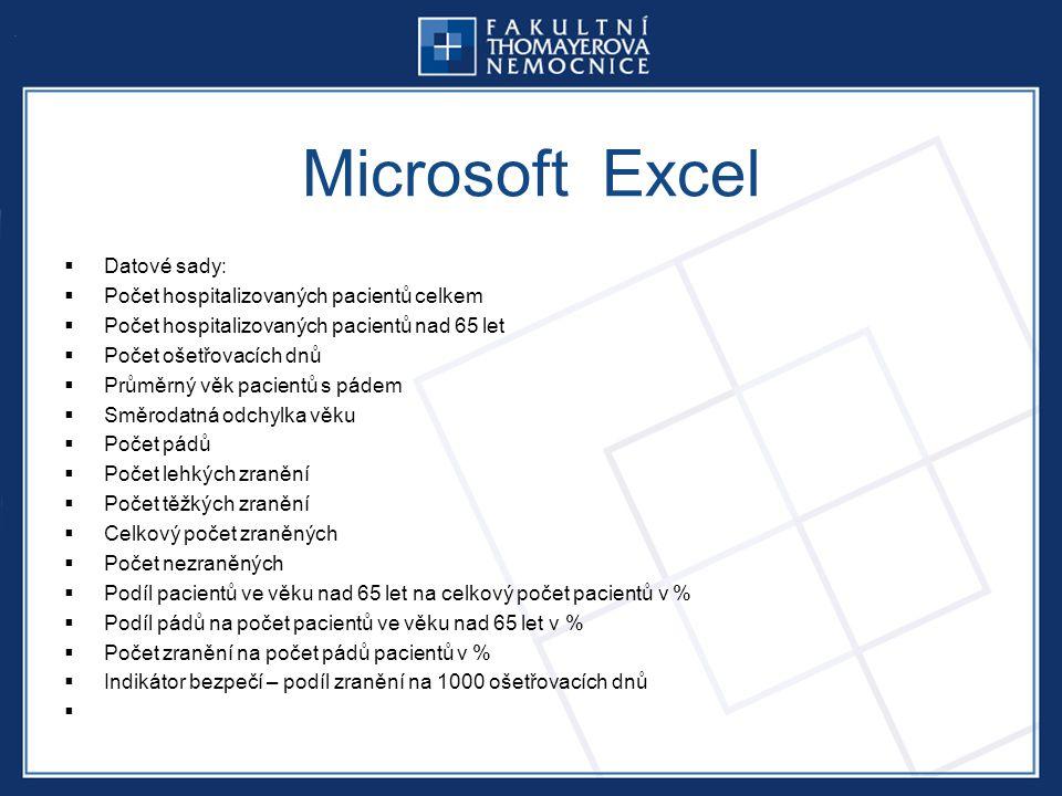 Microsoft Excel Datové sady: Počet hospitalizovaných pacientů celkem