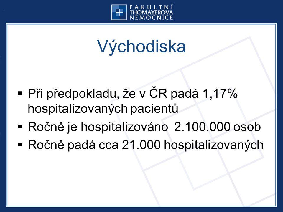 Východiska Při předpokladu, že v ČR padá 1,17% hospitalizovaných pacientů. Ročně je hospitalizováno 2.100.000 osob.