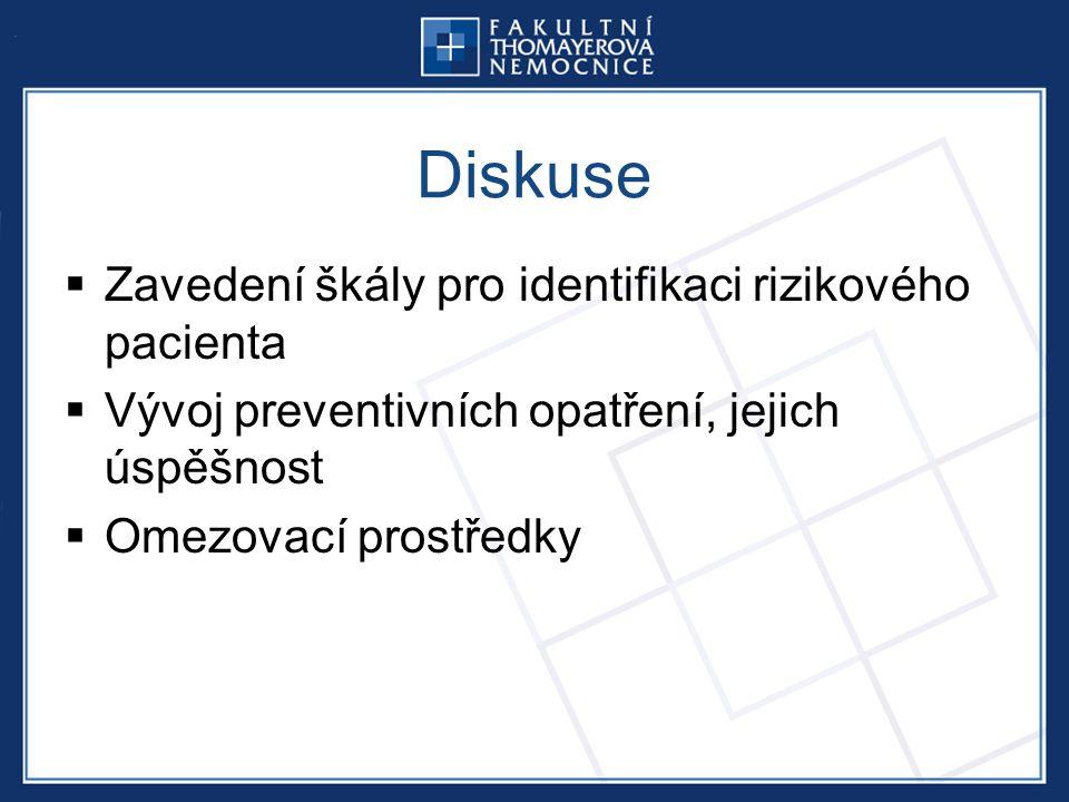 Diskuse Zavedení škály pro identifikaci rizikového pacienta