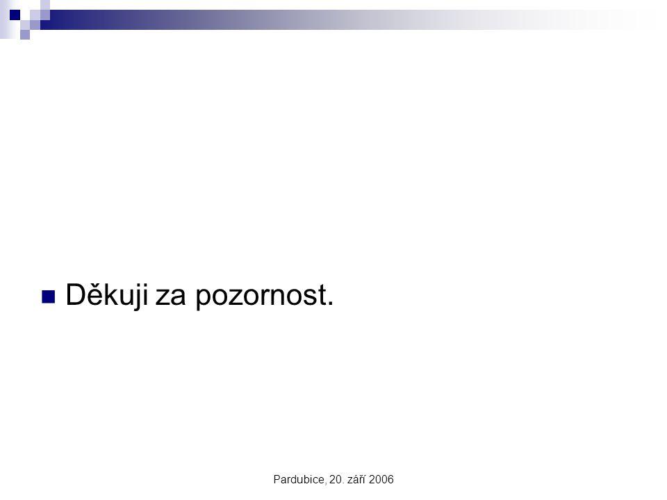 Děkuji za pozornost. Pardubice, 20. září 2006