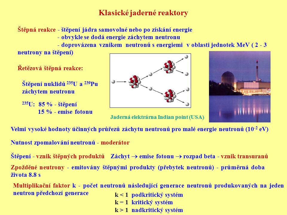 Klasické jaderné reaktory