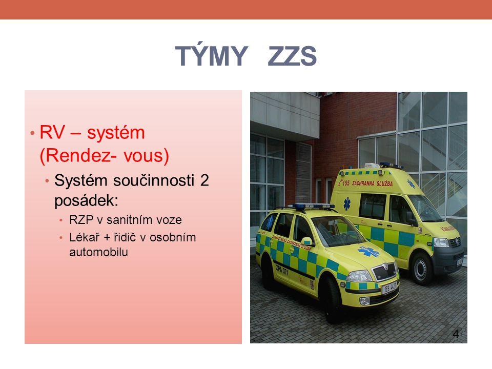 TÝMY ZZS RV – systém (Rendez- vous) Systém součinnosti 2 posádek: