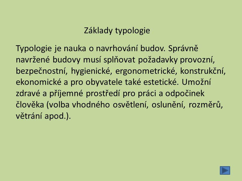 Základy typologie