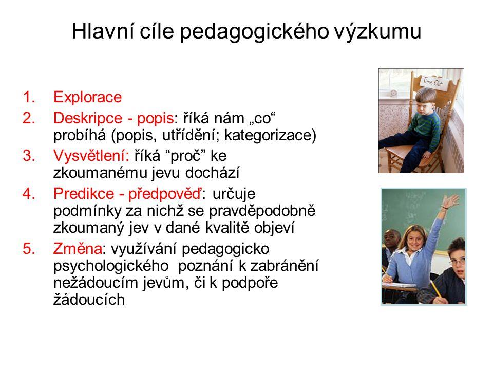Hlavní cíle pedagogického výzkumu