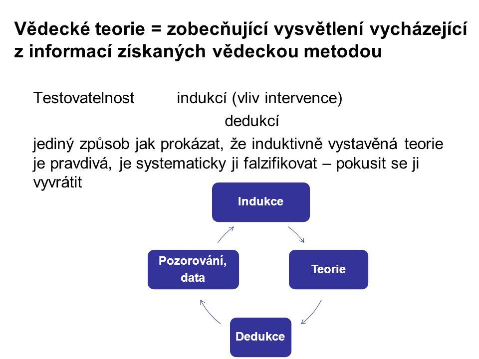 Vědecké teorie = zobecňující vysvětlení vycházející z informací získaných vědeckou metodou