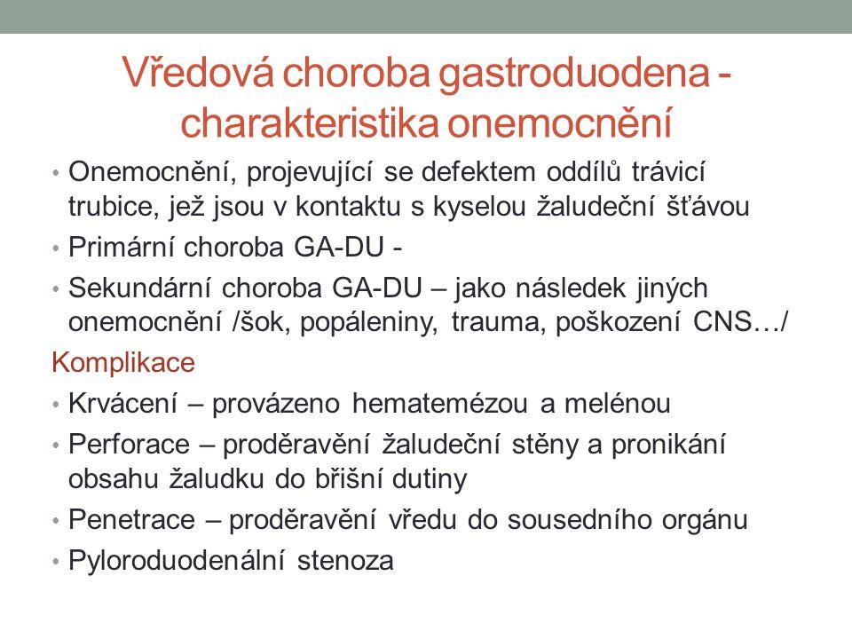Vředová choroba gastroduodena - charakteristika onemocnění