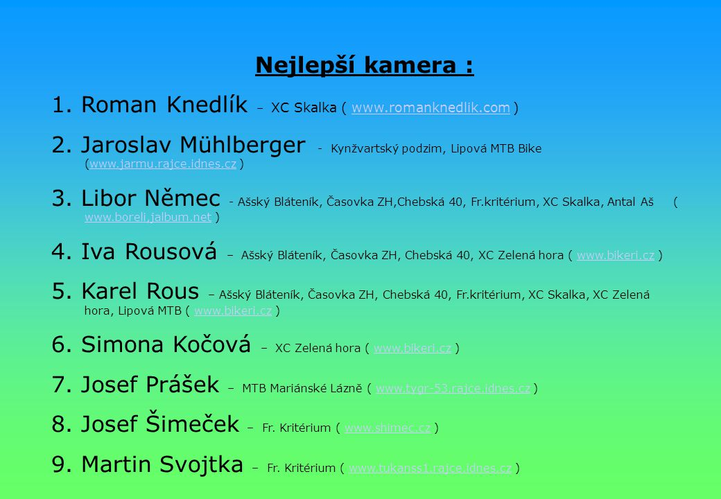 Nejlepší kamera : 1. Roman Knedlík – XC Skalka ( www.romanknedlik.com )