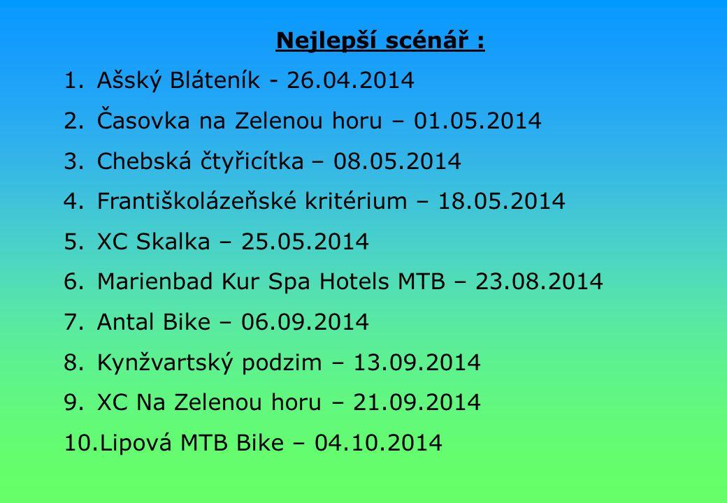 Nejlepší scénář : Ašský Bláteník - 26.04.2014. Časovka na Zelenou horu – 01.05.2014. Chebská čtyřicítka – 08.05.2014.