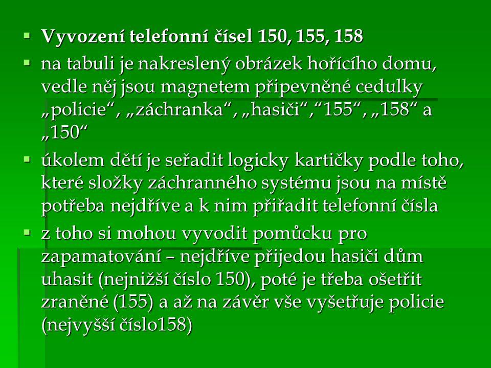 Vyvození telefonní čísel 150, 155, 158