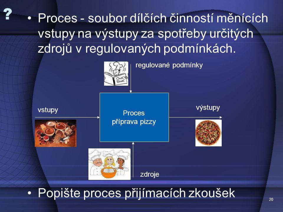 Proces - soubor dílčích činností měnících vstupy na výstupy za spotřeby určitých zdrojů v regulovaných podmínkách.
