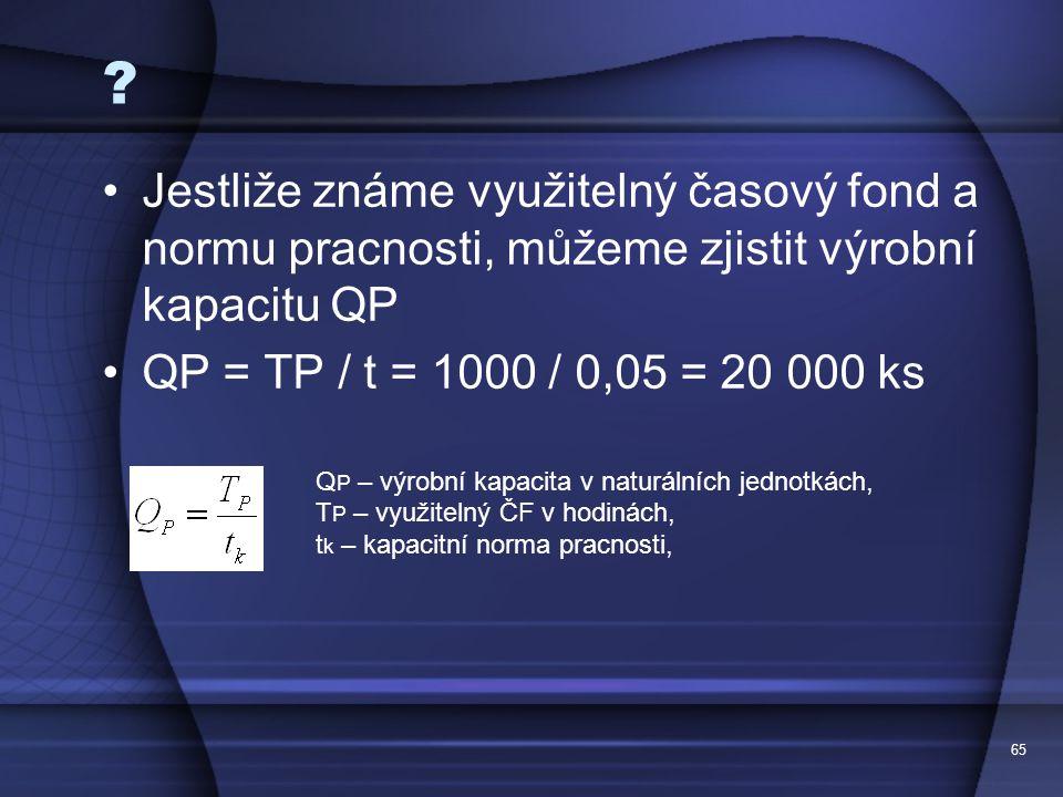 Jestliže známe využitelný časový fond a normu pracnosti, můžeme zjistit výrobní kapacitu QP. QP = TP / t = 1000 / 0,05 = 20 000 ks.