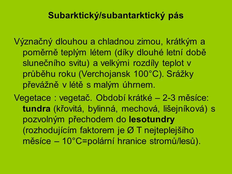 Subarktický/subantarktický pás