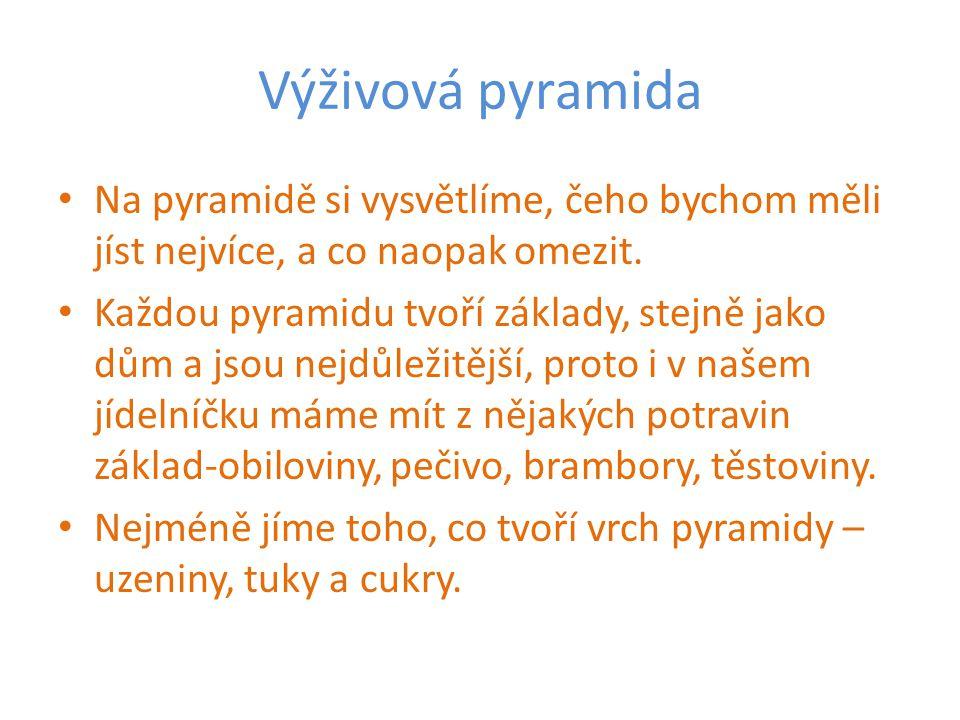 Výživová pyramida Na pyramidě si vysvětlíme, čeho bychom měli jíst nejvíce, a co naopak omezit.