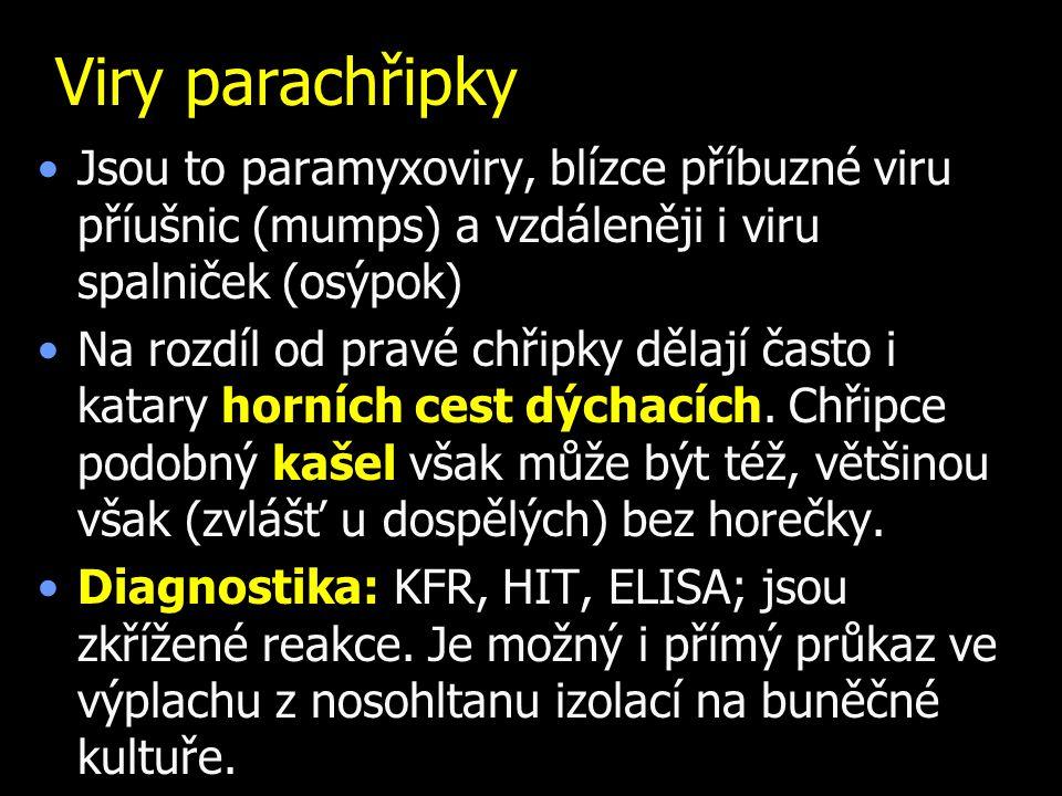 Viry parachřipky Jsou to paramyxoviry, blízce příbuzné viru příušnic (mumps) a vzdáleněji i viru spalniček (osýpok)