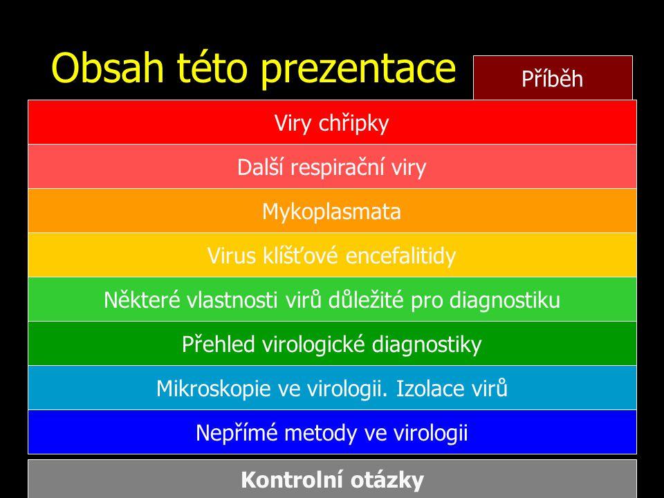 Obsah této prezentace Příběh Viry chřipky Další respirační viry