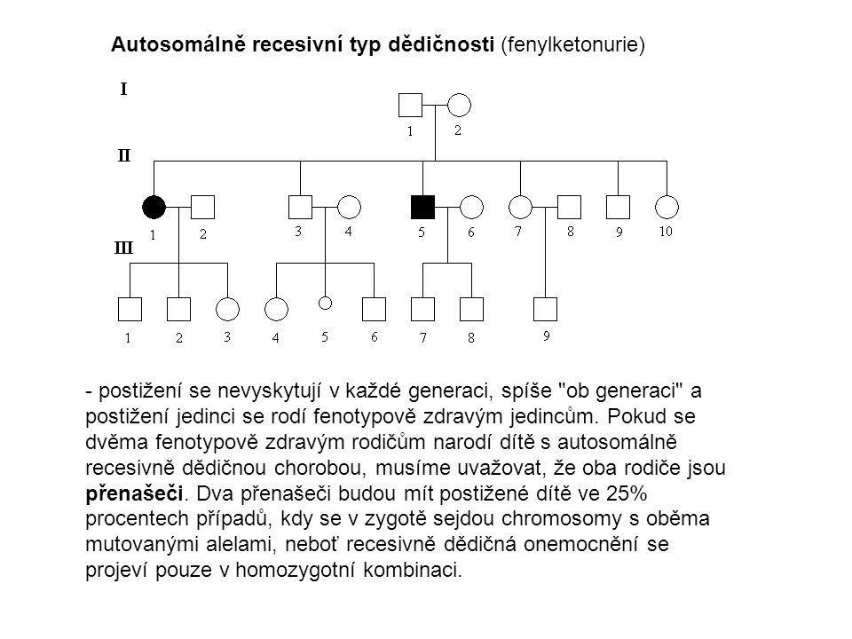 Autosomálně recesivní typ dědičnosti (fenylketonurie)