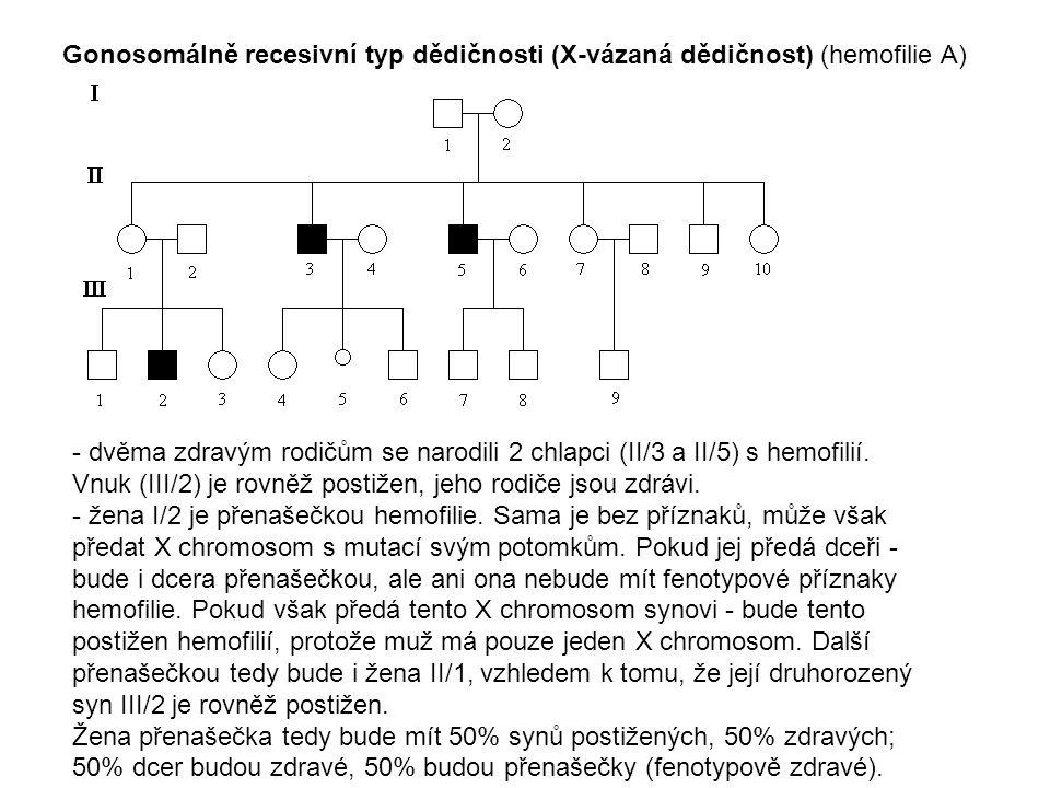 Gonosomálně recesivní typ dědičnosti (X-vázaná dědičnost) (hemofilie A)