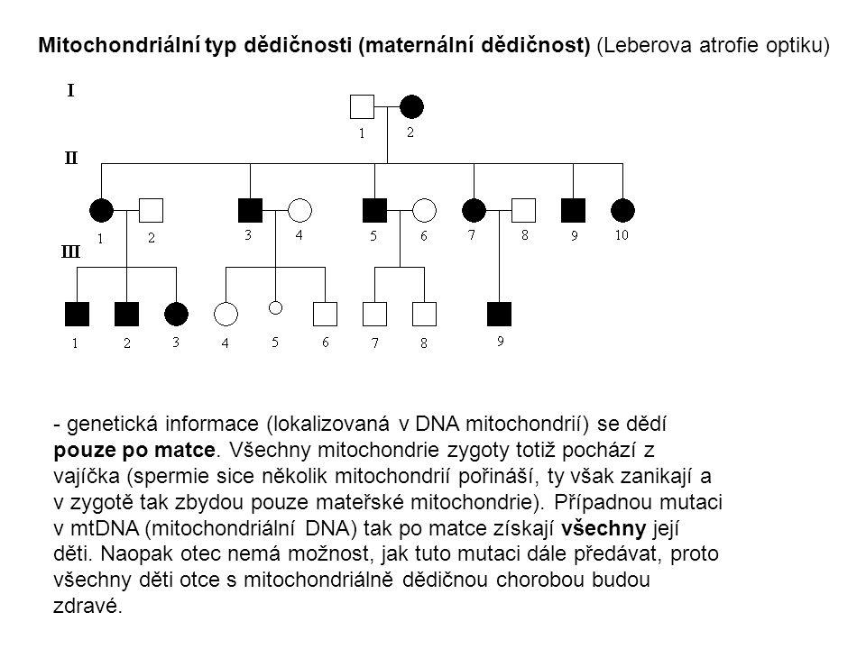 Mitochondriální typ dědičnosti (maternální dědičnost) (Leberova atrofie optiku)