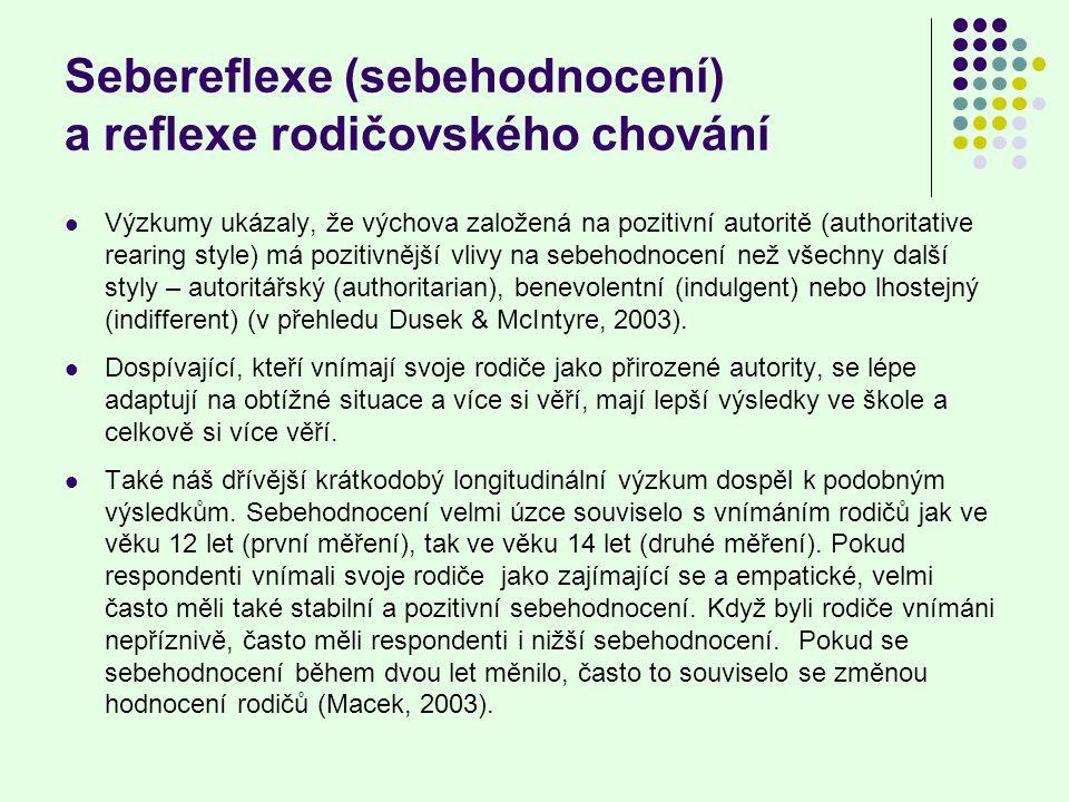 Sebereflexe (sebehodnocení) a reflexe rodičovského chování
