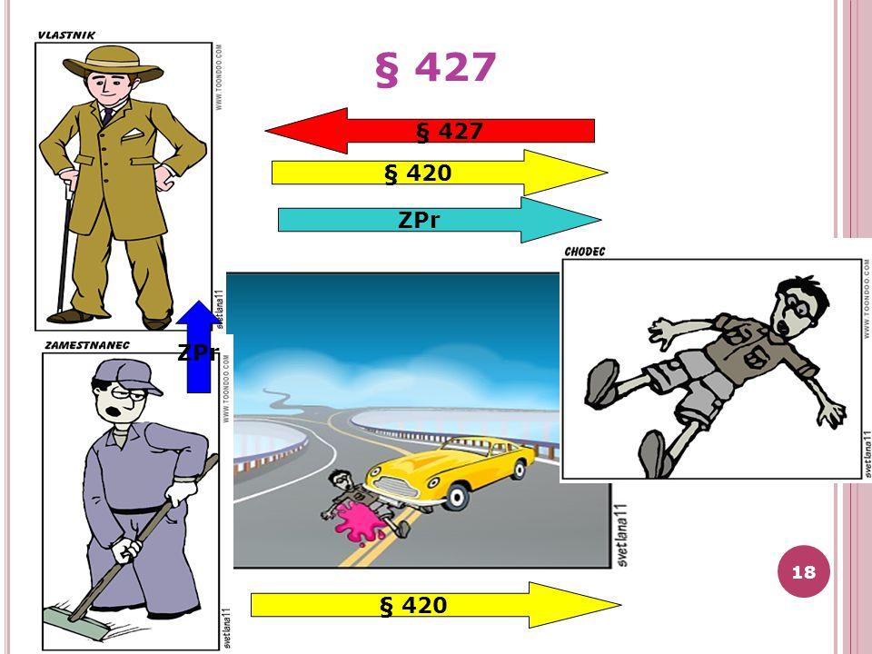 § 427 § 427 § 420 ZPr ZPr § 420