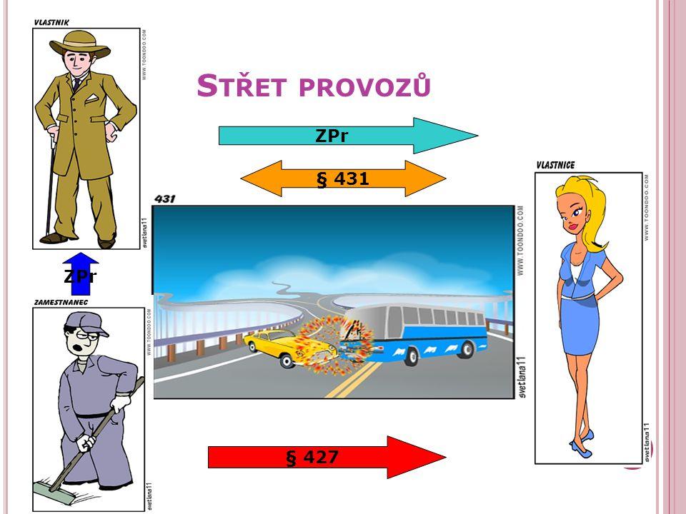 Střet provozů ZPr § 431 ZPr § 427