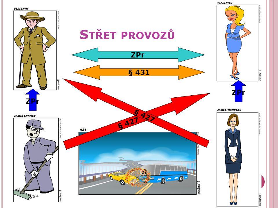 Střet provozů ZPr § 431 ZPr ZPr § 427 § 427