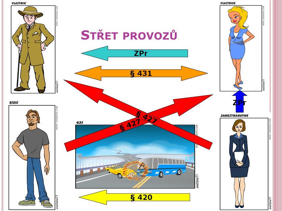 Střet provozů ZPr § 431 ZPr § 427 § 427 § 420