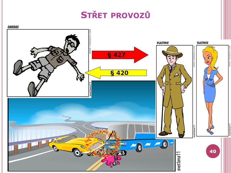 Střet provozů § 427 § 420