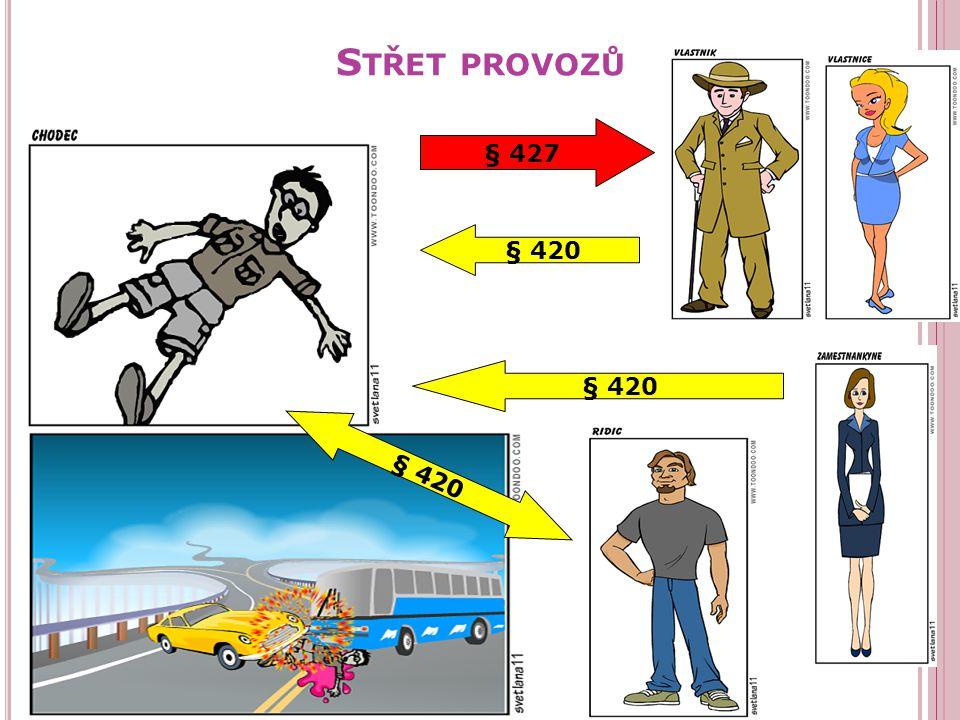 Střet provozů § 427 § 420 § 420 § 420