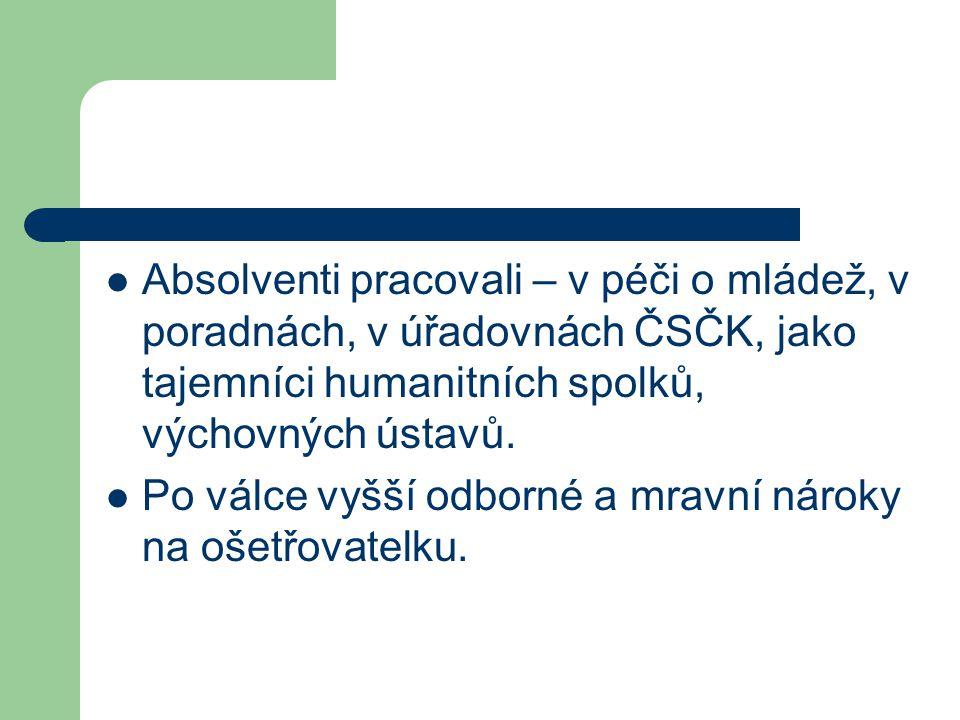 Absolventi pracovali – v péči o mládež, v poradnách, v úřadovnách ČSČK, jako tajemníci humanitních spolků, výchovných ústavů.