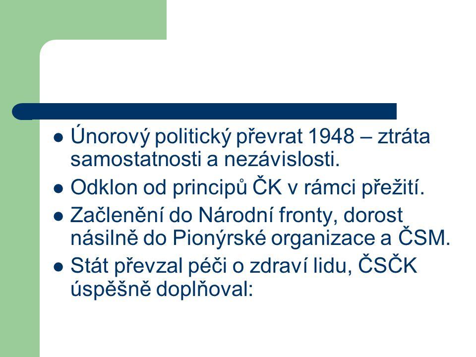 Únorový politický převrat 1948 – ztráta samostatnosti a nezávislosti.