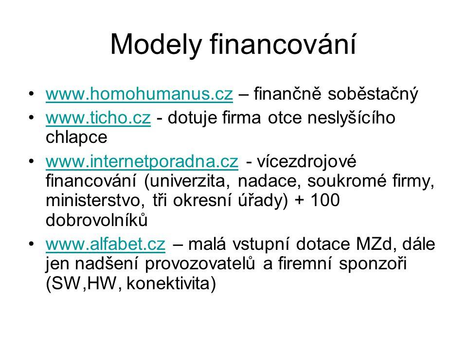 Modely financování www.homohumanus.cz – finančně soběstačný