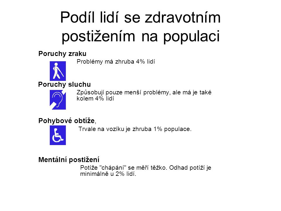 Podíl lidí se zdravotním postižením na populaci