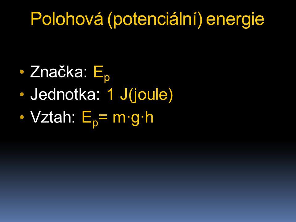 Polohová (potenciální) energie
