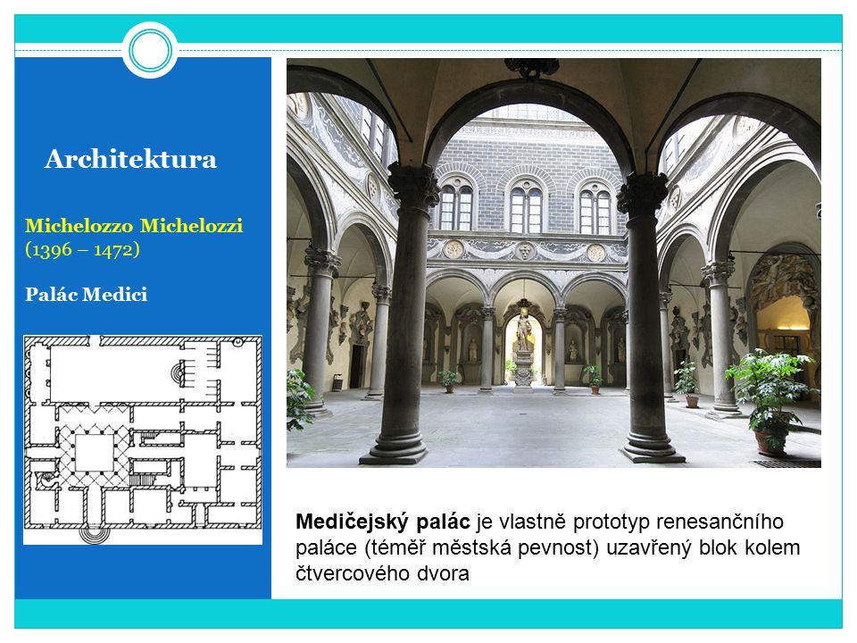 Architektura Michelozzo Michelozzi. (1396 – 1472) Palác Medici.