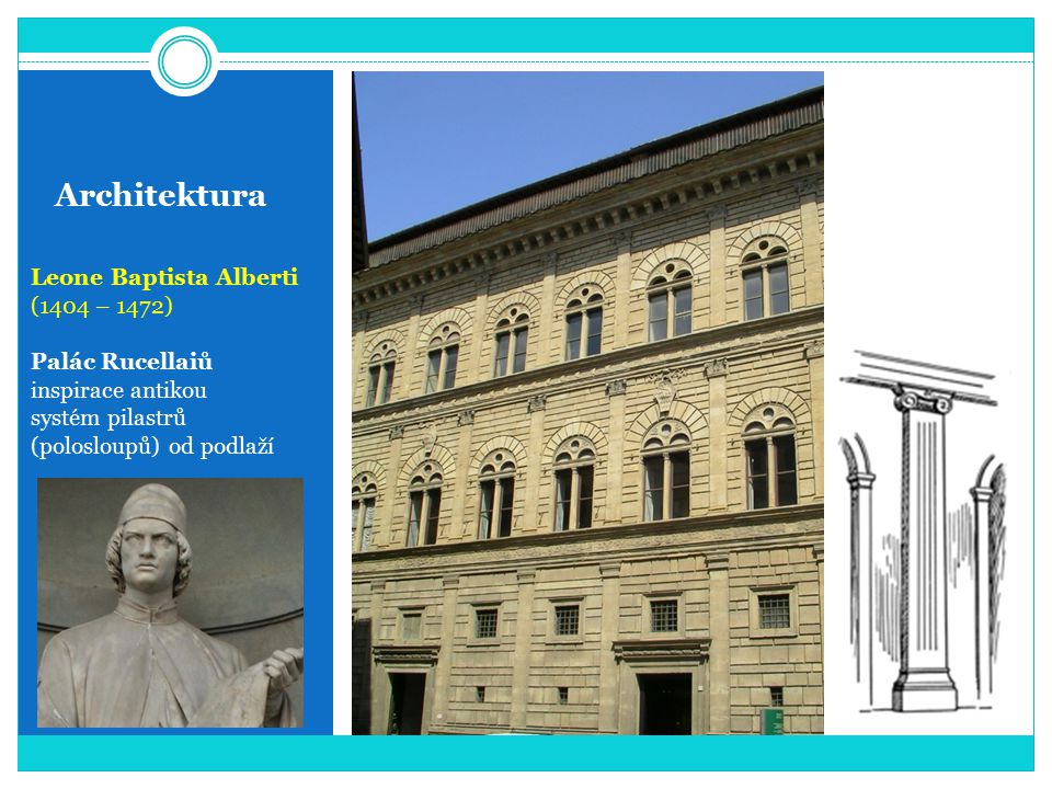Architektura Leone Baptista Alberti (1404 – 1472) Palác Rucellaiů