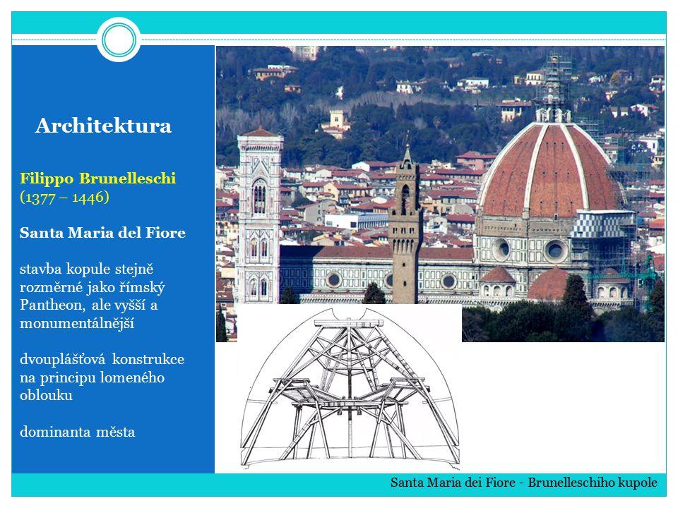 Architektura Filippo Brunelleschi (1377 – 1446) Santa Maria del Fiore