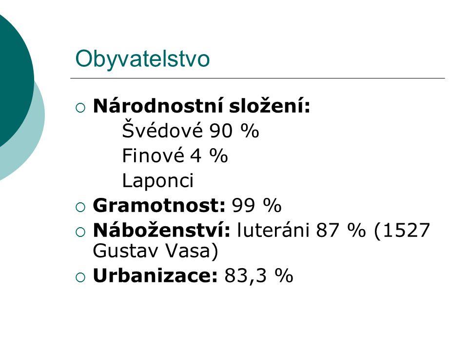Obyvatelstvo Národnostní složení: Švédové 90 % Finové 4 % Laponci