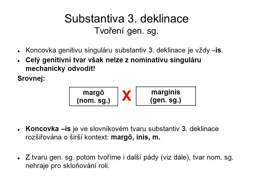 Substantiva 3. deklinace Tvoření gen. sg.