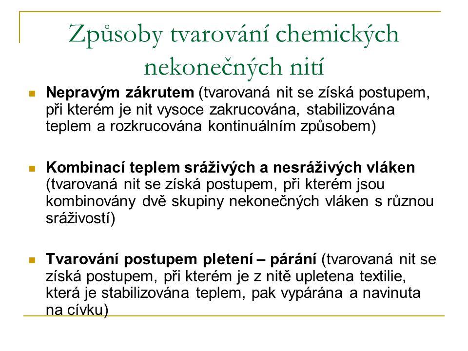 Způsoby tvarování chemických nekonečných nití