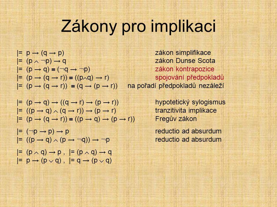 Zákony pro implikaci |= p → (q → p) zákon simplifikace