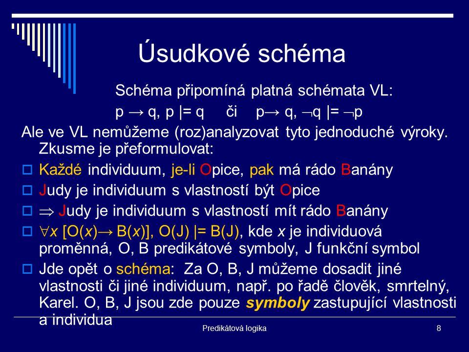 Úsudkové schéma Schéma připomíná platná schémata VL: