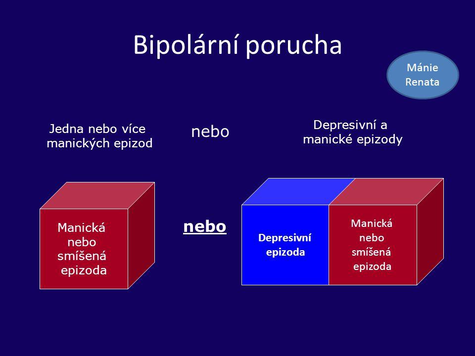 Bipolární porucha nebo nebo Mánie Renata Depresivní a manické epizody