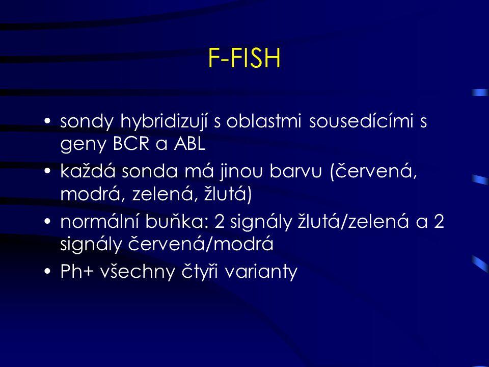 F-FISH sondy hybridizují s oblastmi sousedícími s geny BCR a ABL