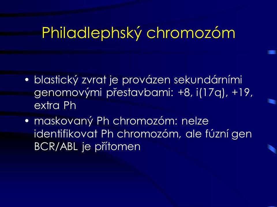 Philadlephský chromozóm