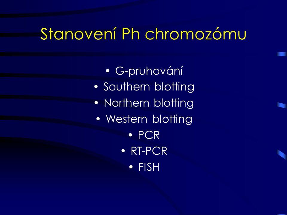 Stanovení Ph chromozómu