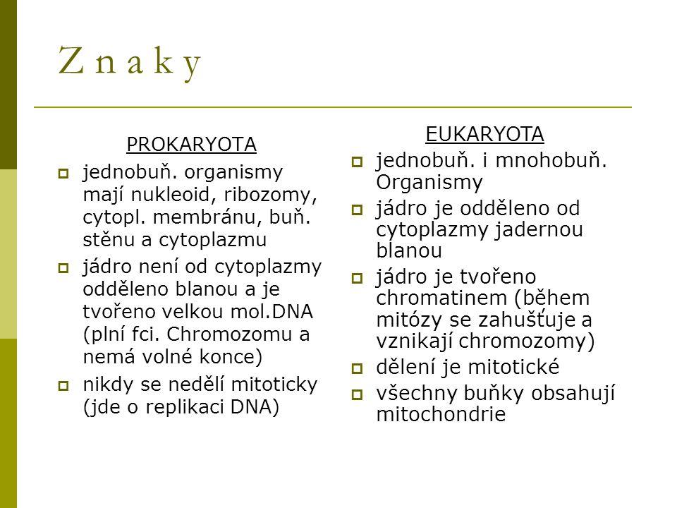 Z n a k y EUKARYOTA jednobuň. i mnohobuň. Organismy