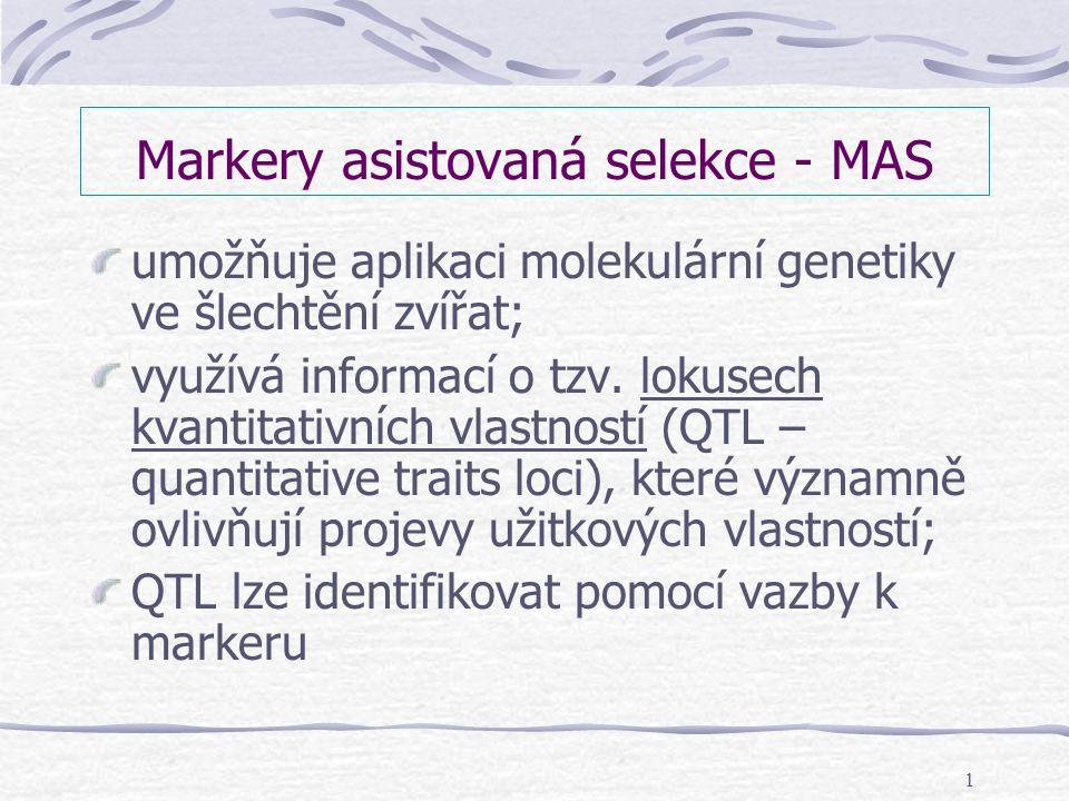 Markery asistovaná selekce - MAS